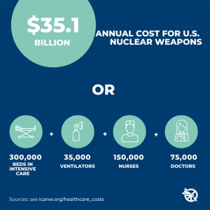 spending on nuclear weapons vs health care